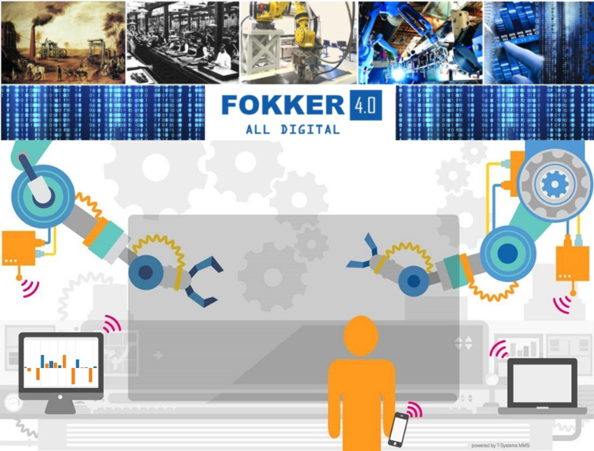 Establish the Fokker 4.0 factory of the future