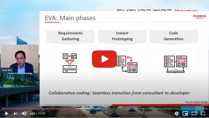 Vanenburg Rapid Application Development Future Vibe 2020